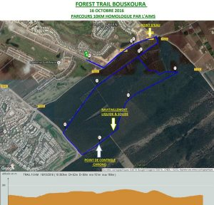 Parcours 10 km Forest Trail Boouskoura 2016